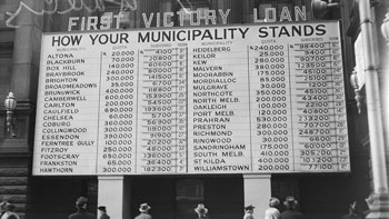A tally board of districts in Victoria comparing their contributions to the First Victory Loan